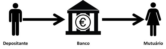 Democratização Monetária